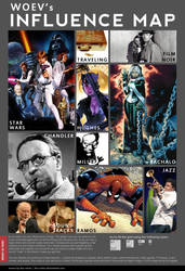 My influence map by woev