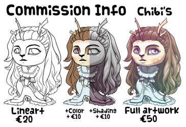 Commission Info Chibis by Vanderstorme