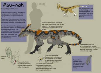 Azu-nah species sheet by felineflames