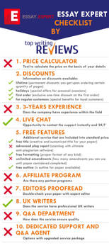 Info about EssayExpert from Top Writing Reviews by topwritingreviews