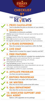 Key info about EssaysDeLuxe company by topwritingreviews