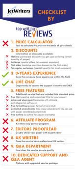 Info regarding JetWriters company by topwritingreviews