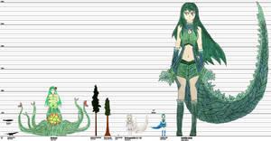 Kaiju Girls Biggest Lifeforms Height Chart by KaijuATTACK877