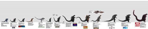 GODZILLA Evolutionary Size Chart by KaijuATTACK877