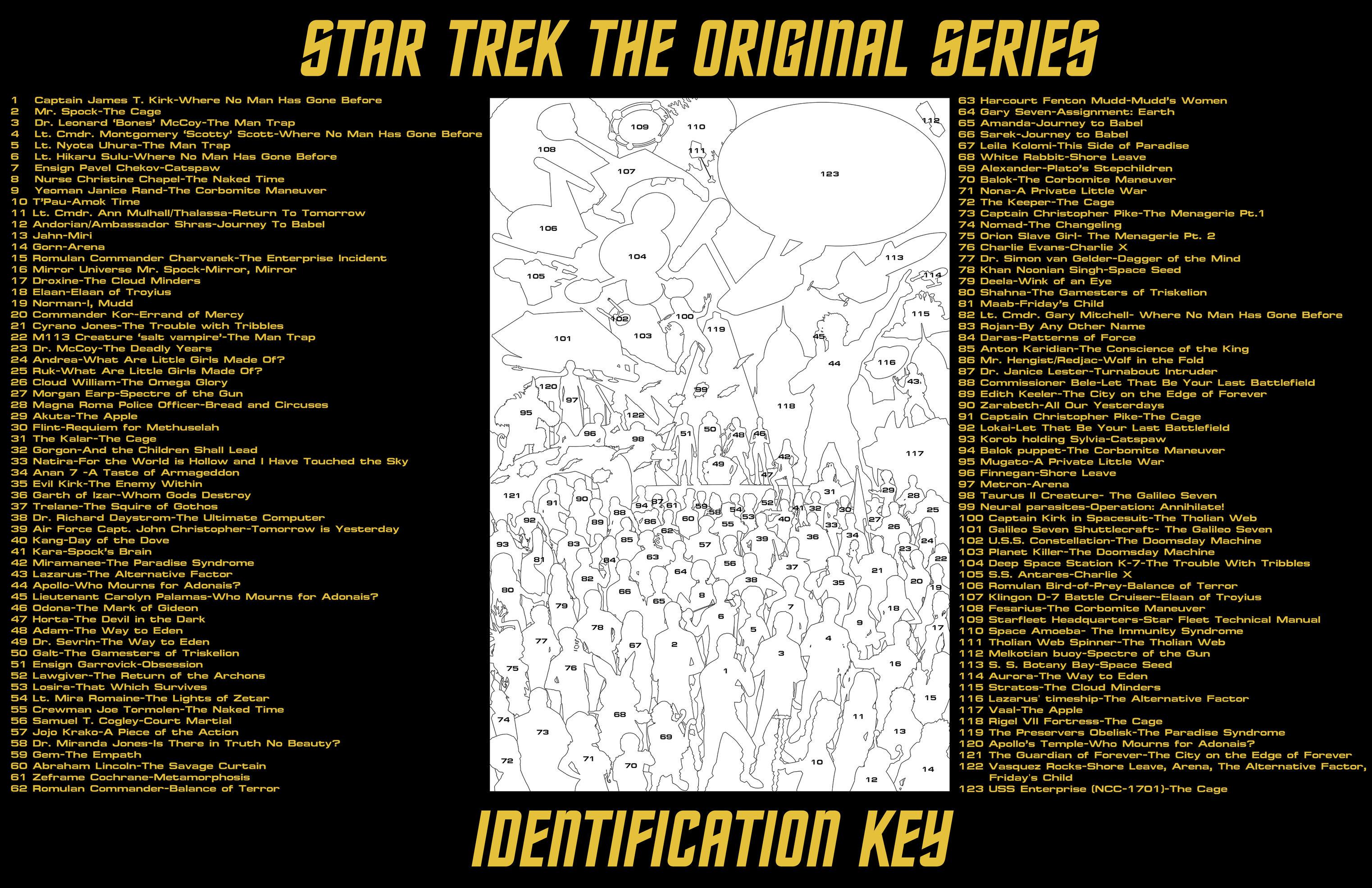Classic Star Trek Key by dusty-abell