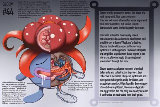 Gloom Anatomy- Pokedex Entry by Christopher-Stoll