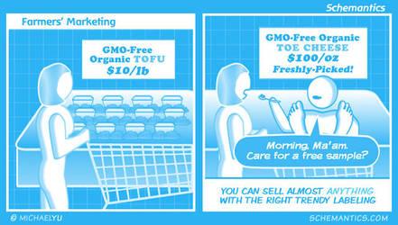 Farmers' Marketing by schizmatic