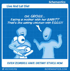 Live And Let Diet by schizmatic
