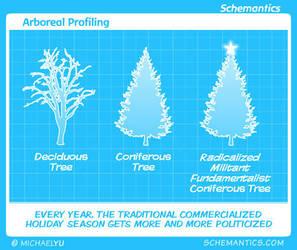 Arboreal Profiling by schizmatic