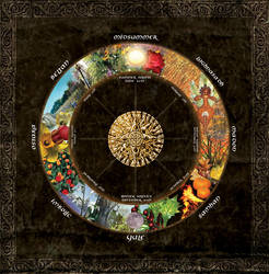 the wheel of the year by nibbler