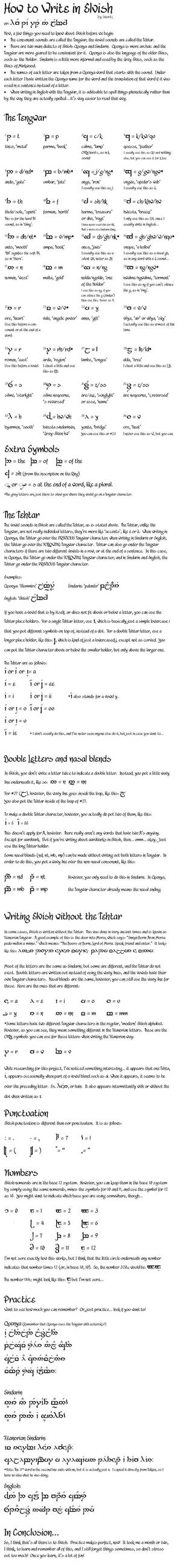 TUTORIAL: How to write Elvish by snurtz
