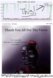 Thank you by Shrone