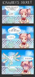 -- Curious Madoka asks  -- by Kurama-chan