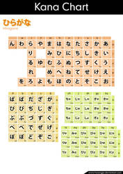 hiragana chart by hwangje