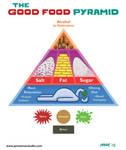 The Good Food Pyramid by gaudog