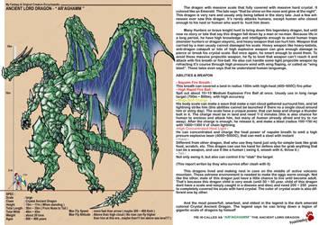 Dragon Ar'aghamm by Pochithedog