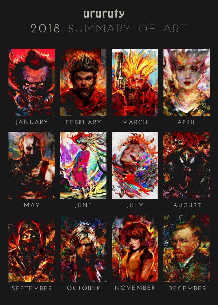 summary of art 2018 by Ururuty