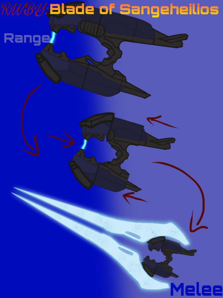 RWBY: The Blade of Sangeheilios by B1BattleDroid