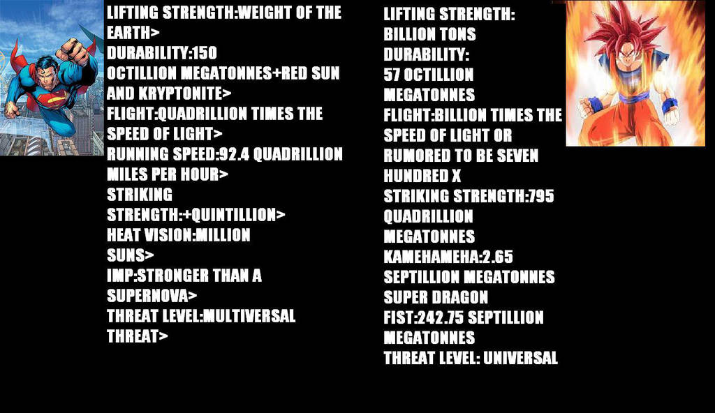 Goku And Supermans Stats By Mordecaiser123