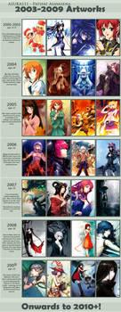 Asuka111 's Improvement Meme by asuka111