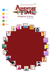 Adventure Time Shipping Circle meme by corazongirl