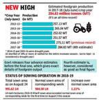 Claim: 'Global warming devestating India's Crops' by Kajm