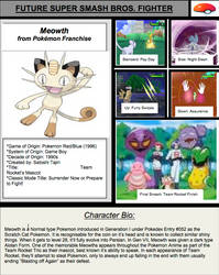 Meowth Smash Bros. Moveset Predictions by CuriousUserX90