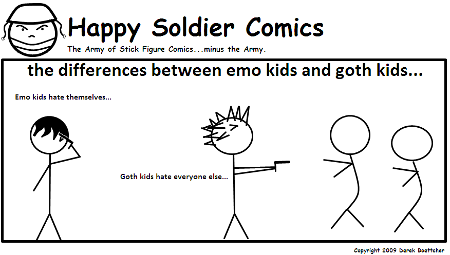whats the difference between goths and emos