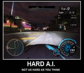 Hard A.I.'s motivator by Ne0b1ade
