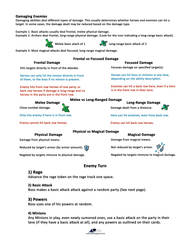 Raiders of Elduurn - Instructions page3 by Peter-CaliferGames