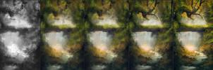 Shire Stream Process by TavenerScholar