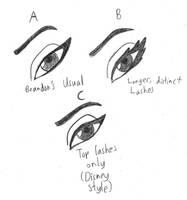 Female Eye Styles by TyrannoNinja