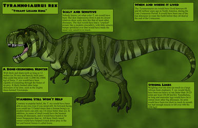 Tyrannosaurus rex Poster by TyrannoNinja
