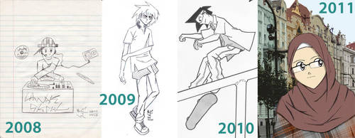 my improvement 2008-2011 by ayer-online