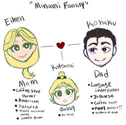 The Minami Family by Hornets-N-Tribes