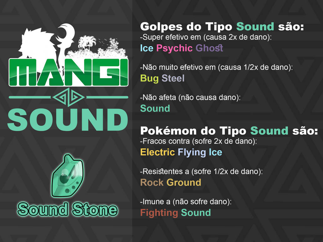 SOUND-TYPE by AdrianoL-Drawings