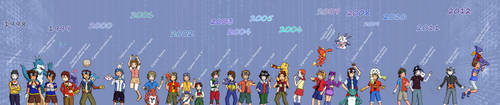 Digimon Timeline 1998-2012 by NelaNequin