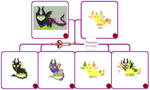 breeding Themaunster 1-Mal x Bliss(2 open) by THEOLAS