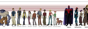 Basic Evo Height Chart by BlazeRocket