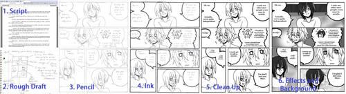How I Make Comics by xxx-TeddyBear-xxx