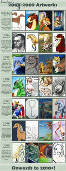 Decade of Improvment by lantairvlea