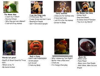 Muppets Tag Yourself by MixelFanGirl100
