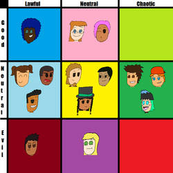 Total Drama Virtual Party Alignment Chart by Asujoll