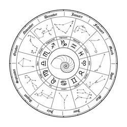 Zodiac Calendar by empyrean