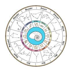 Colour Mermaid Zodiac Calendar by empyrean
