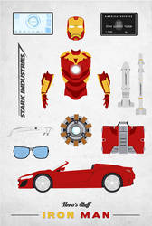 Hero's Stuff - IronMan by AieAieEye