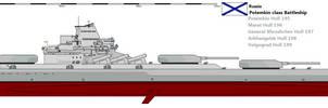 Russian battleship Potemkin class by Davinci975
