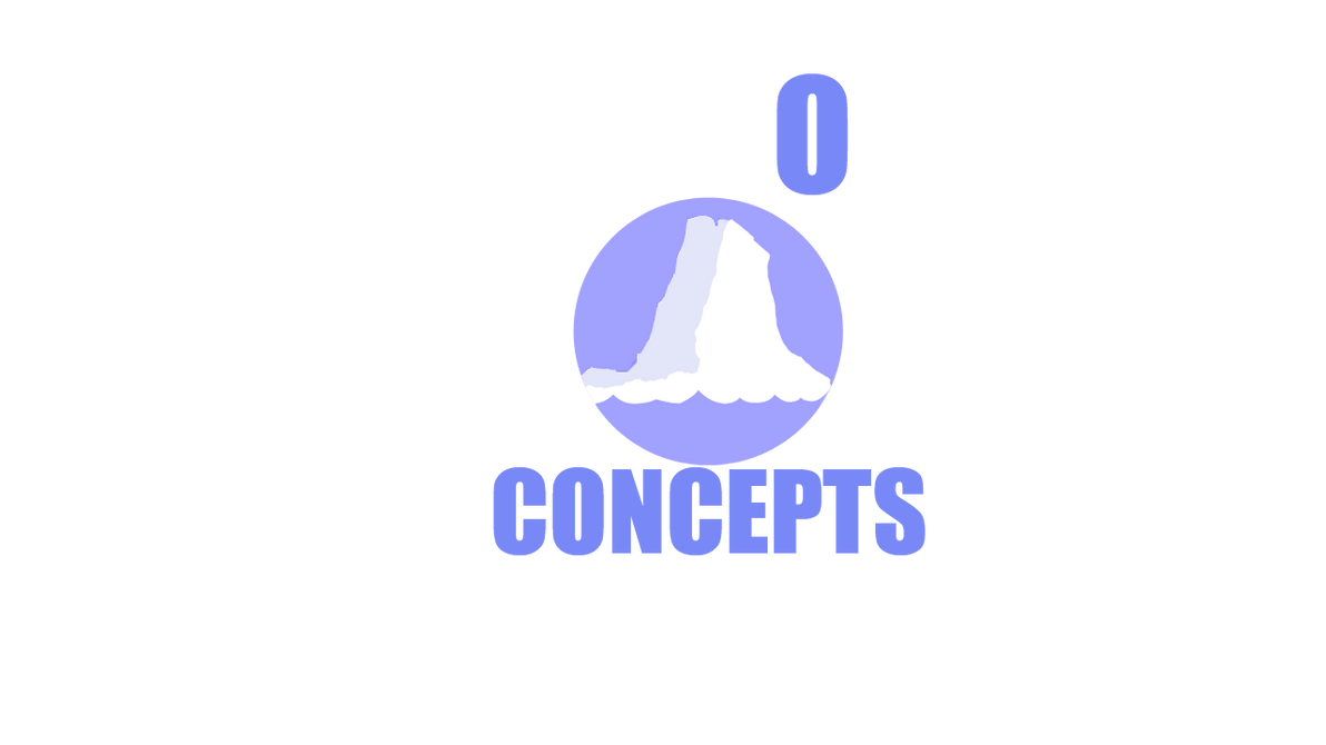 Iced-O Concepts by sjkeri
