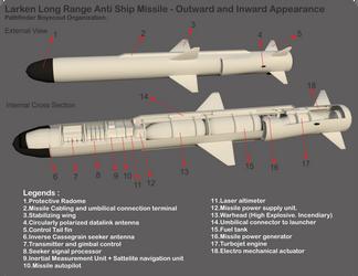 Larken- the anti ship missile by Stealthflanker