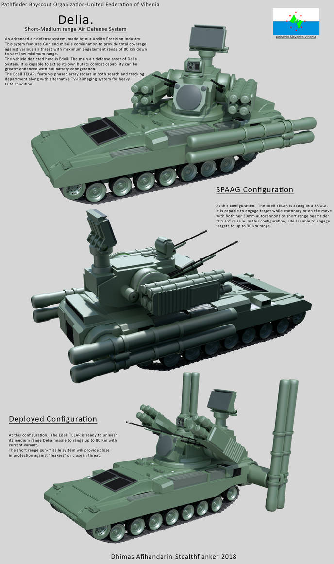 Delia. Short-Medium range Air Defense System. by Stealthflanker